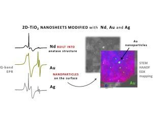 2d titanium dioxide nanosheets modified with nd ag and au