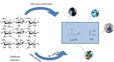 Cooperative action of heteropolyacids and carbon supported Ru