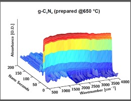 Transient photoinduced phenomena in graphitic carbon nitride