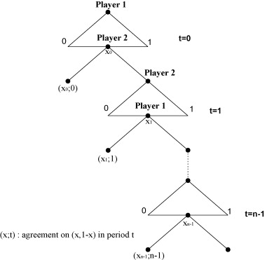 A fuzzy game theoretic approach for groundwater resources