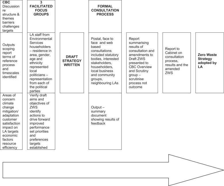 Periodic table assignment elements list alphabetical urtaz Images