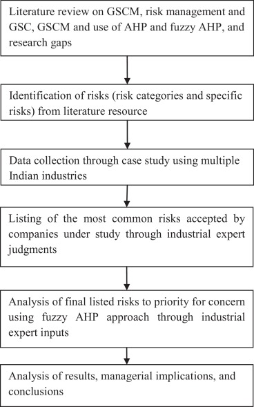 sk ii case study analysis