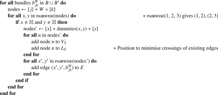 Hybrid Sankey Diagrams Visual Analysis Of Multidimensional Data For