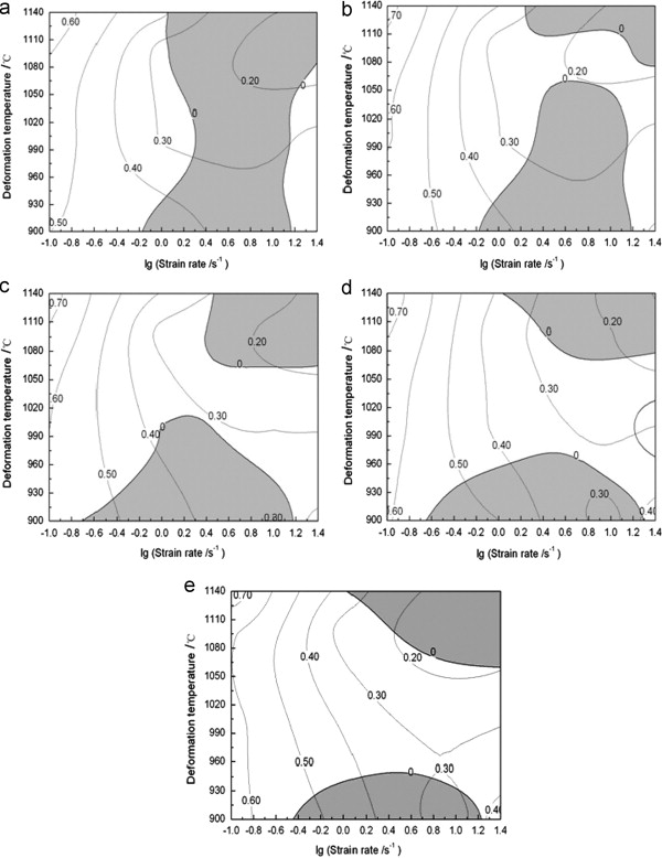 development of processing map coupling grain size for the isothermal