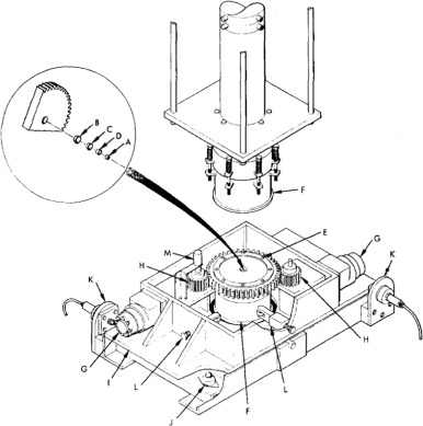 A Review On High Pressure Torsion Hpt From 1935 To 1988