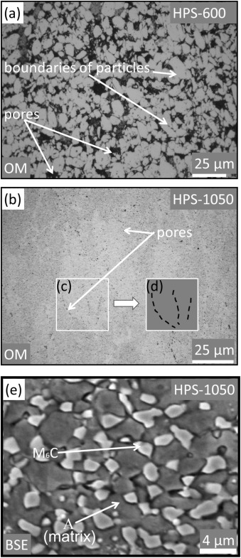 A new type of high entropy alloy composite Fe18Ni23Co25Cr21Mo8WNb3C2