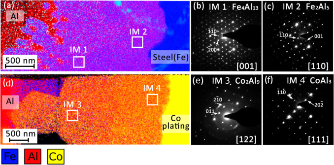 Enhancement of toughness of Al-to-steel Friction Melt Bonded