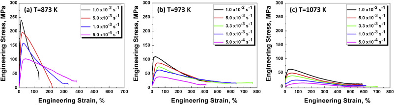 Superplasticity of V10Cr15Mn5Fe35Co10Ni25 high-entropy alloy