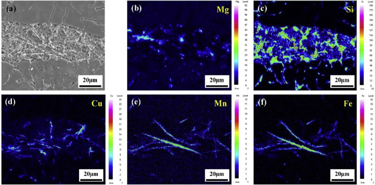 Effect of electromagnetic fields on microstructure and