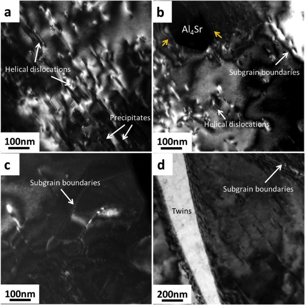 Microstructure evolution and creep behavior of high-pressure
