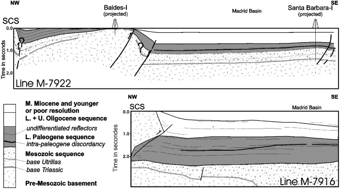 Cenozoic Thick Skinned Deformation And Topography Evolution