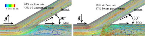 Effects of fluid flow split on black powder distribution in