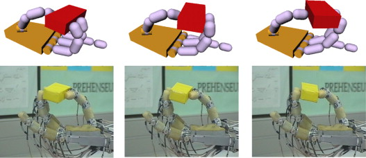 A real-time strategy for dexterous manipulation: Fingertips