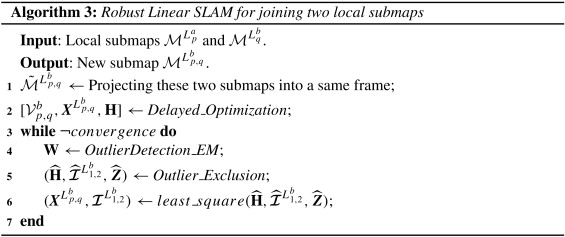 Robust linear pose graph-based SLAM - ScienceDirect