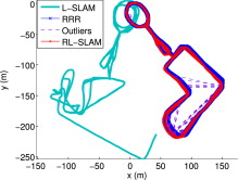 Robust linear pose graph-based SLAM - ScienceDirect