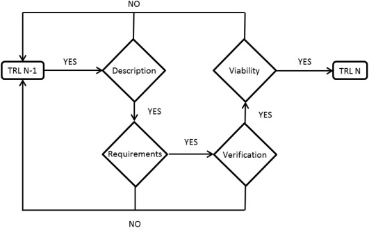 Long-term assessment of a service robot in a hotel