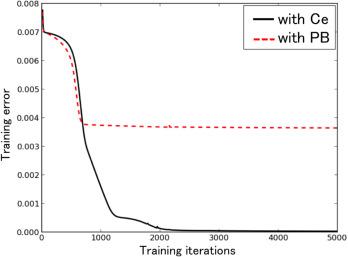 Tool-body assimilation model considering grasping motion