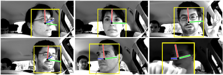 Real-time head pose estimation using multi-task deep neural