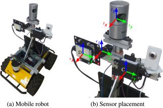 Extrinsic 6DoF calibration of a radar–LiDAR–camera system enhanced