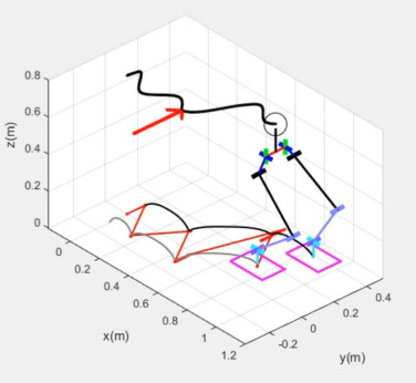 A Robust Walking Controller Optimizing Step Position And Step Time