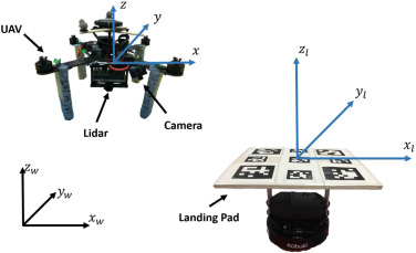Autonomous landing solution of low-cost quadrotor on a moving