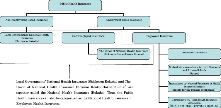 Health Insurance Reform And Economic Growth Simulation Analysis In