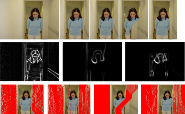 Object-aware saliency detection for consumer images of dresses