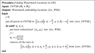 Digital blind watermarking based on depth variation prediction map