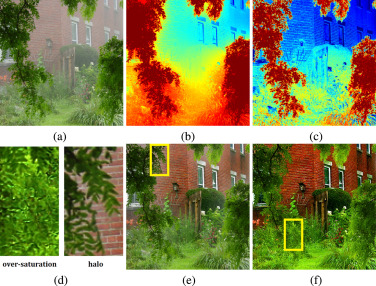 Multi-scale Optimal Fusion model for single image dehazing