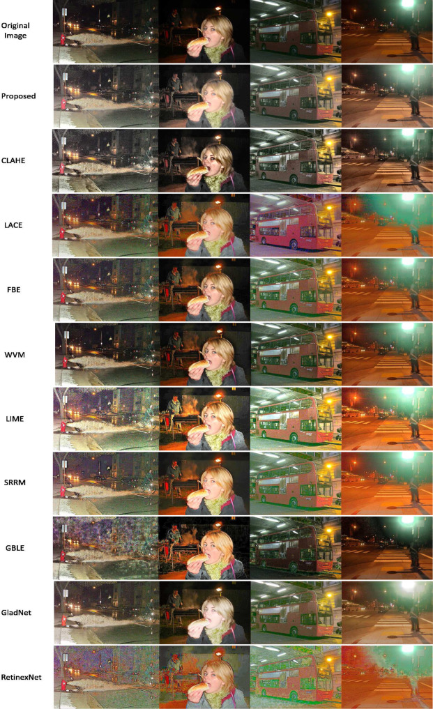 Low-light image enhancement using Gaussian Process for