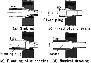 Mandrel drawing and plug drawing of shape-memory-alloy fine tubes