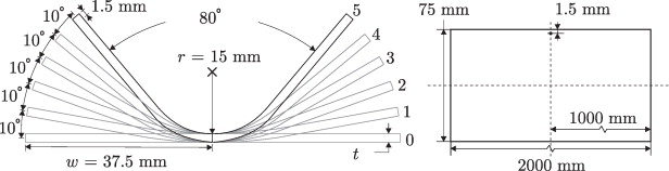 Product Defect Compensation By Robust Optimization Of A Cold Roll Forming Process Sciencedirect