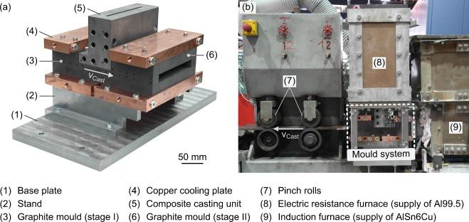 Development of a continuous composite casting process for