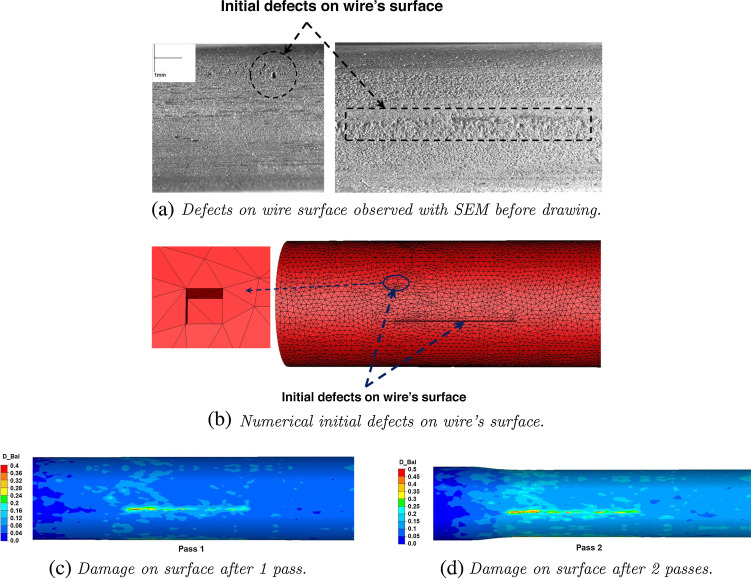 Comparison of reduction ability between multi-stage cold drawing and ...