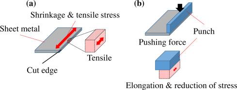 Light press of sheet metal edge for reducing residual stress