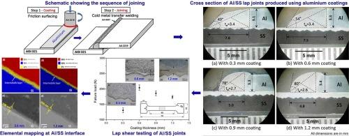3mm Aluminium Panel Aluminium Alu Cut AlMg 3 sheet cut to mixes