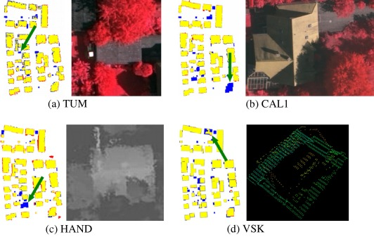 Results of the ISPRS benchmark on urban object detection and 3D