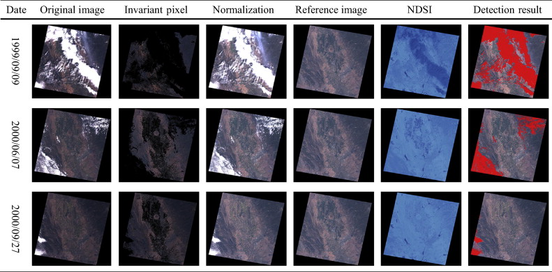 Radiometric normalization and cloud detection of optical