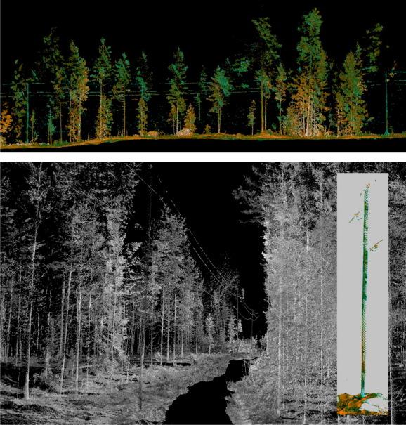 Remote sensing methods for power line corridor surveys - ScienceDirect