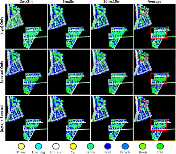 A multi-scale fully convolutional network for semantic