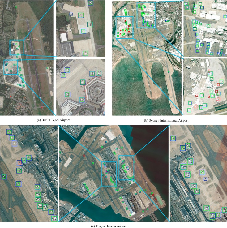 Multi-scale object detection in remote sensing imagery with