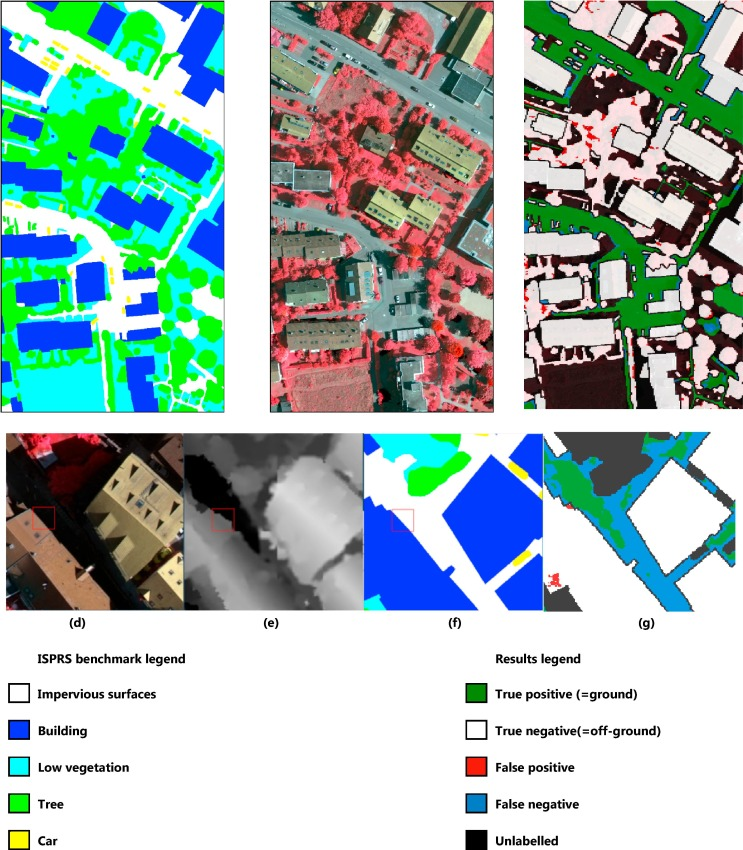 A deep learning approach to DTM extraction from imagery using rule