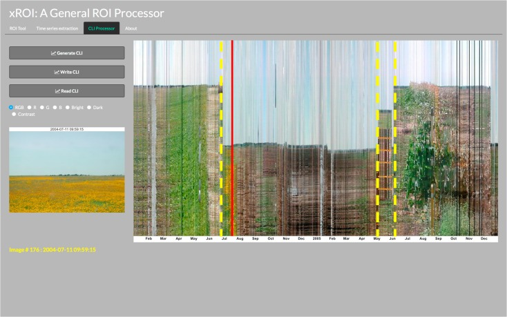 Data extraction from digital repeat photography using xROI