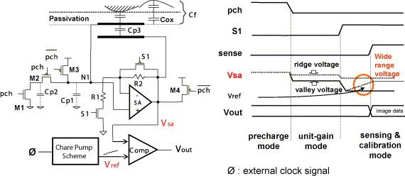 Design and implementation of a capacitive fingerprint sensor circuit
