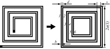 Inductance calculation of planar multi-layer and multi-wire