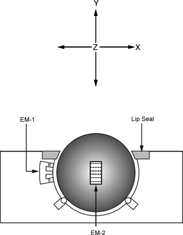 a new contactless trackball design using hall effect sensors Earphone Schematic Symbol download full size image