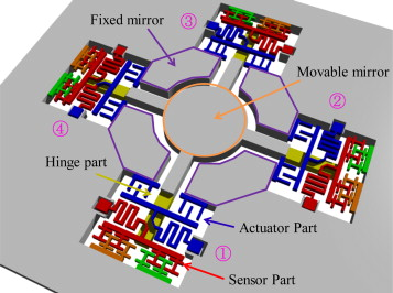 Vertical comb-drive MEMS mirror with sensing function for