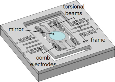 An electrostatically driven 2D micro-scanning mirror with