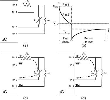 Direct inductive sensor-to-microcontroller interface circuit ...
