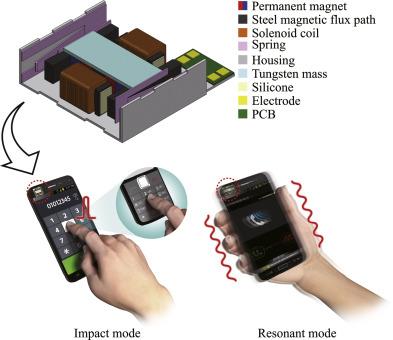 Novel linear impact-resonant actuator for mobile